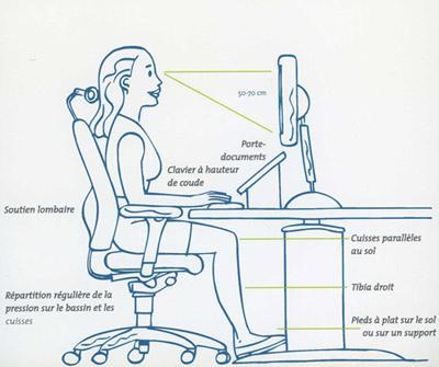 bonne_position_ordinateur
