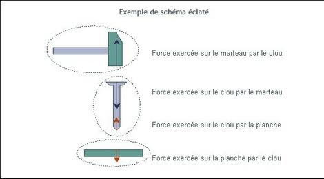 marteau_clou_mecanique_470x260