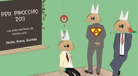 Greenwashing et Prix Pinocchio